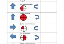 Maths & Geometry
