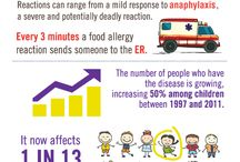 Allergies / Resources for kids with environmental and food allergies