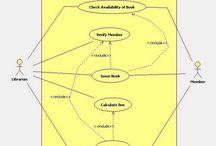 uml diagram for library management system /  uml diagram for library management system
