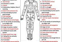 Fizjo-leczenie