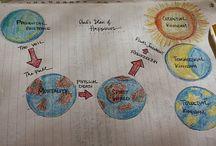LDS Study Helps / by Jocelyn Christensen