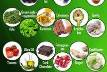 Zdrowe Jedzenie  itd