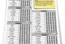 CE2 Liste de mots à savoir