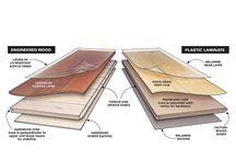 best laminate flooring wood
