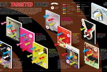 Infographics / by Dorothy Bramlage Public Library