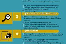 Content Marketing Italia / Infografiche riguardanti il settore del Content Marketing di Fast Video