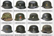 German equipment and uniforms WW II