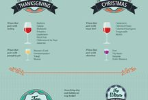 Wine newsletter ideas