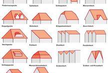 Hausvormen