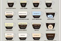 Caffe latte mocha e tutti quanti