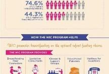 breastfeeding infographics