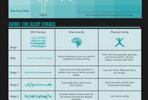 Science & Sleep