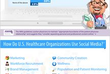 Hospital Social Media