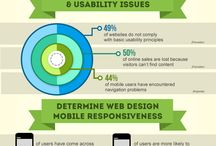 Infographics / Online Marketing Services