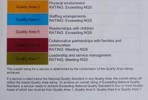 National Quality Framework (Australia)