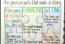 Literary Elements Anchor charts