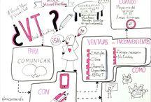 visualchat / Tablero de curación del material del MOOC Visual Thinking en educación