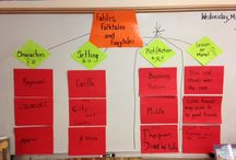 Primary Comprehension: Top-down webs / A flexible, foundational graphic organizer to organize verbal or written information used in our Key Comprehension Routine: Primary Grades.