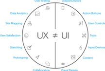 CX / UX / UI