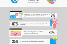 | Social Media Infographics | / Great social media infographics from the web.