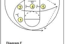 Basketball Systems, Strategies and Philosophies