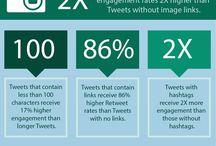 Let's talk social media / by Carson Inc.