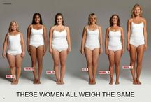 weight related