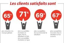 Fidélisation / satisfaction clients