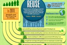 Green Re-use / Donations to ReStore help our community save on disposal costs and reduce landfill waste by re-use of new and gently-used home improvement items.
