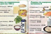 Здоровое Питание (Healthy Eating)