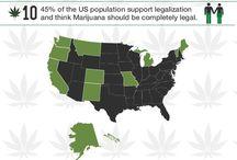 Cannabis Facts / Fun, useful, helpful, interesting facts about cannabis. Mostly about medical cannabis/mmj!
