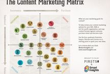 Content marketing stuff  / Everything about content & context efforts in business