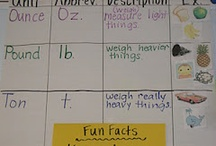 Anchor Charts - Weight Measurement / Take a look at these posts about anchor charts...