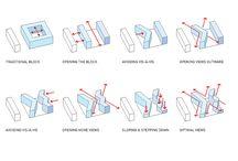 Diagramas conceituais