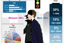 Web Marketing Infographics