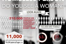YWCA Canada Infographics