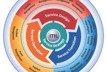 Information Technology | IT