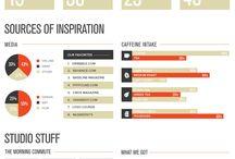design | information/infographics/wayfinding / by Jenn Giesler