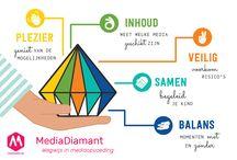 Experts over mediaopvoeding / Er zijn in Nederland steeds meer experts op het gebied van kinderen, media en opvoeding. In deze rubriek willen we jullie kennis laten maken met al deze experts. Naast links naar de verschillende websites, zetten we maandelijks een expert in de spotlight.