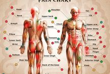 Tatoeage pijn