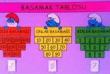 basamak tablosu / decimal table