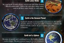 Earth Ancient Time