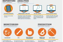 BusinessIntelligence_GUOBIA / Business Intelligence Ideas & general concepts