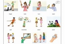 Verb Flashcards for children