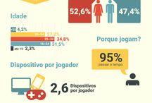 Infograficos / Dados e informações do mercado brasileiro ou mundial de jogos. E também informações off-topics relacionadas ao mundo de jogos ou seus profissionais =)