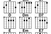 Accords de guitalele/guitare