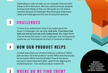 HAAARTLAND Recipes / How you use HAAARTLAND to create outstanding digital marketing.