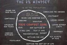 Strong Mindset / Motivation