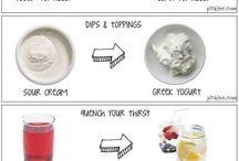 Dieting & healthy food