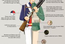 History - Uniforms